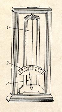 Historisches Haar-Hygrometer